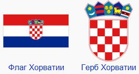 Бюро переводов Веббер, перевод с и на хорватcкий язык