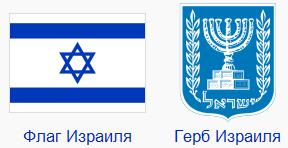Бюро переводов Веббер, перевод с и на язык Иврит