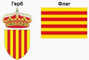 Бюро переводов Веббер, перевод с и на каталанcкий язык