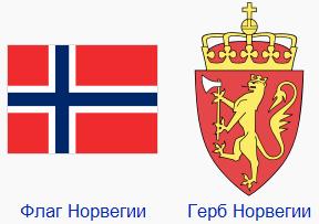 Бюро переводов Веббер, перевод с и на норвежcкий язык